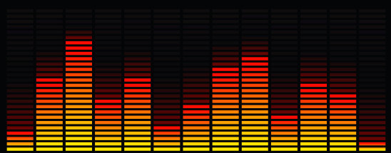 Database Tracks musicali aggiornato!